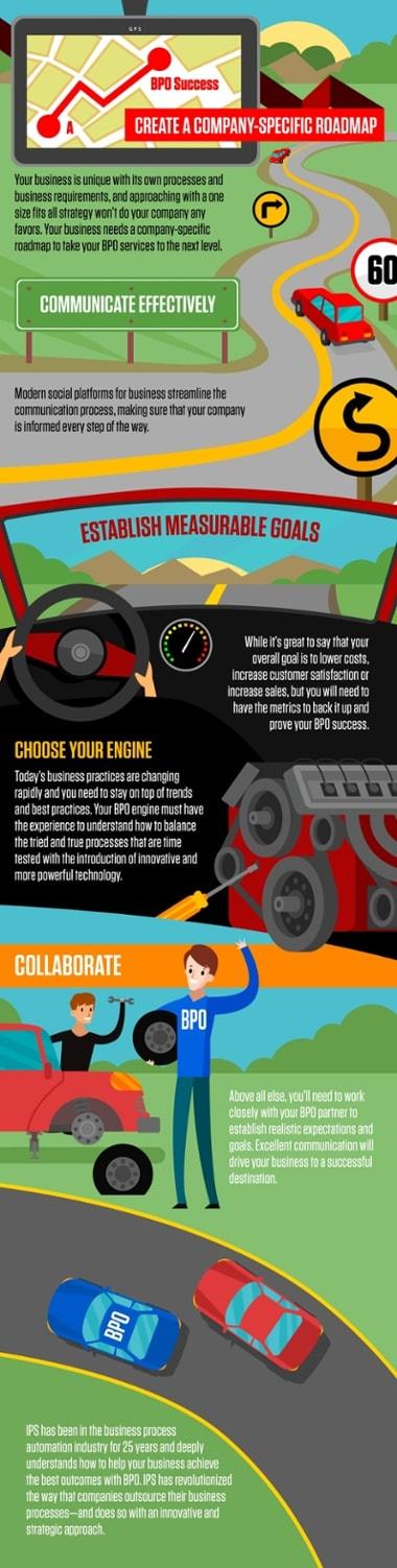 BPO_infographic_final.jpg