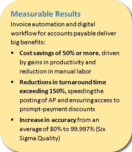 measurableresults.png